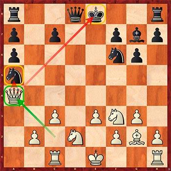Избегайте неожиданных шахов
