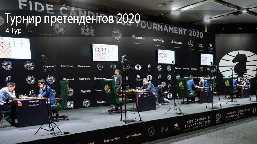 4 Тур. Турнир претендентов 2020 по шахматам